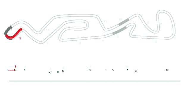Motocross track in details