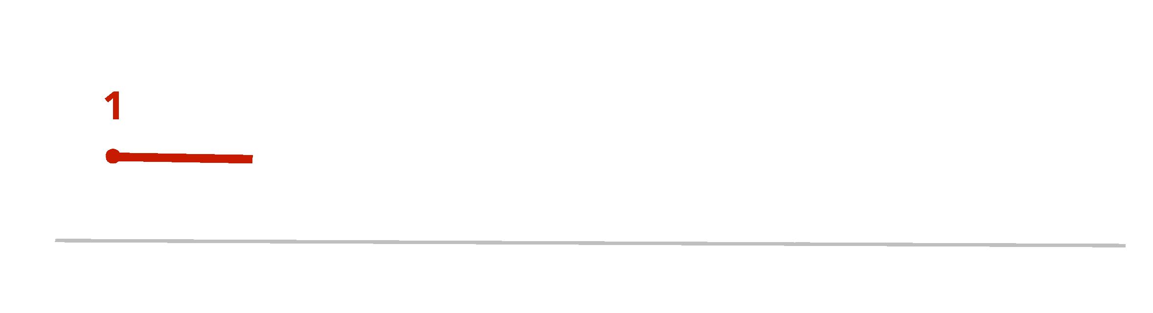 Beginner track in details